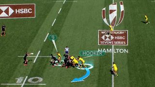 ANALYSIS OF SCRUM TACTICS  Expert View  Sydney Sevens 2020