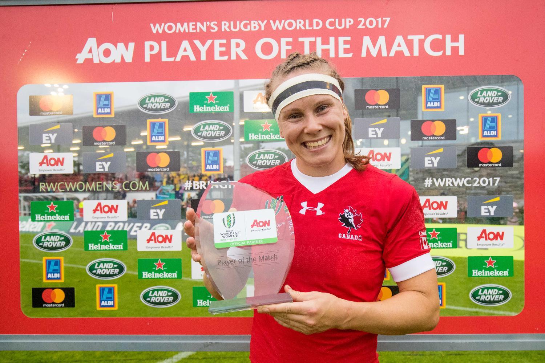WRWC 2017: Australia v Canada
