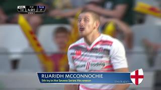 Try, RUARIDH MCCONNOCHIE, ENGLAND v Scotland
