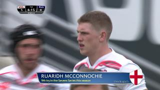 Try, Ruaridh Mcconnochie, ENGLAND vs Russia
