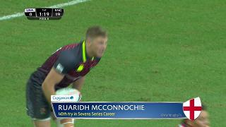 Try, Ruaridh Mcconnochie, Usa vs ENGLAND