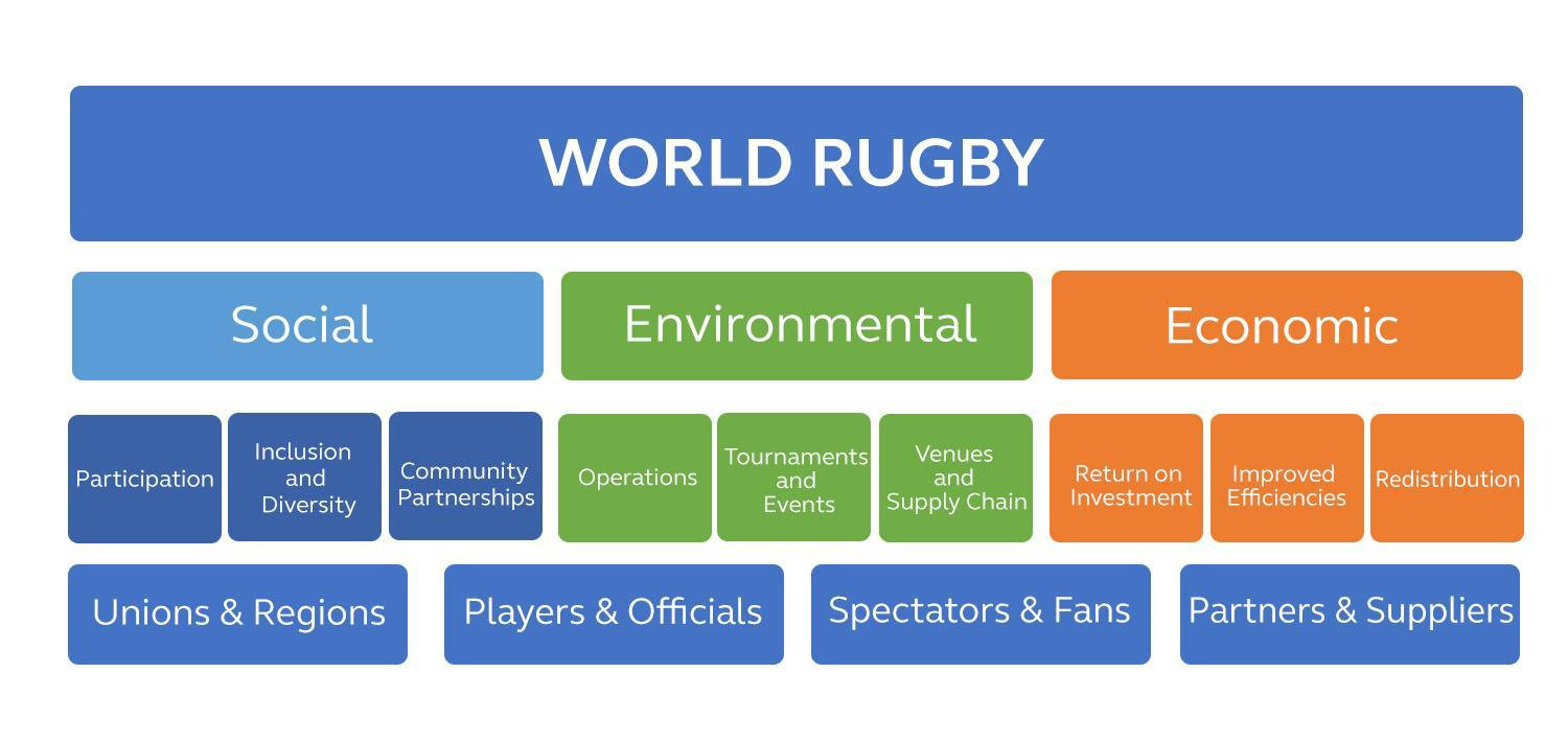 http://www.worldrugby.org/photos/340598