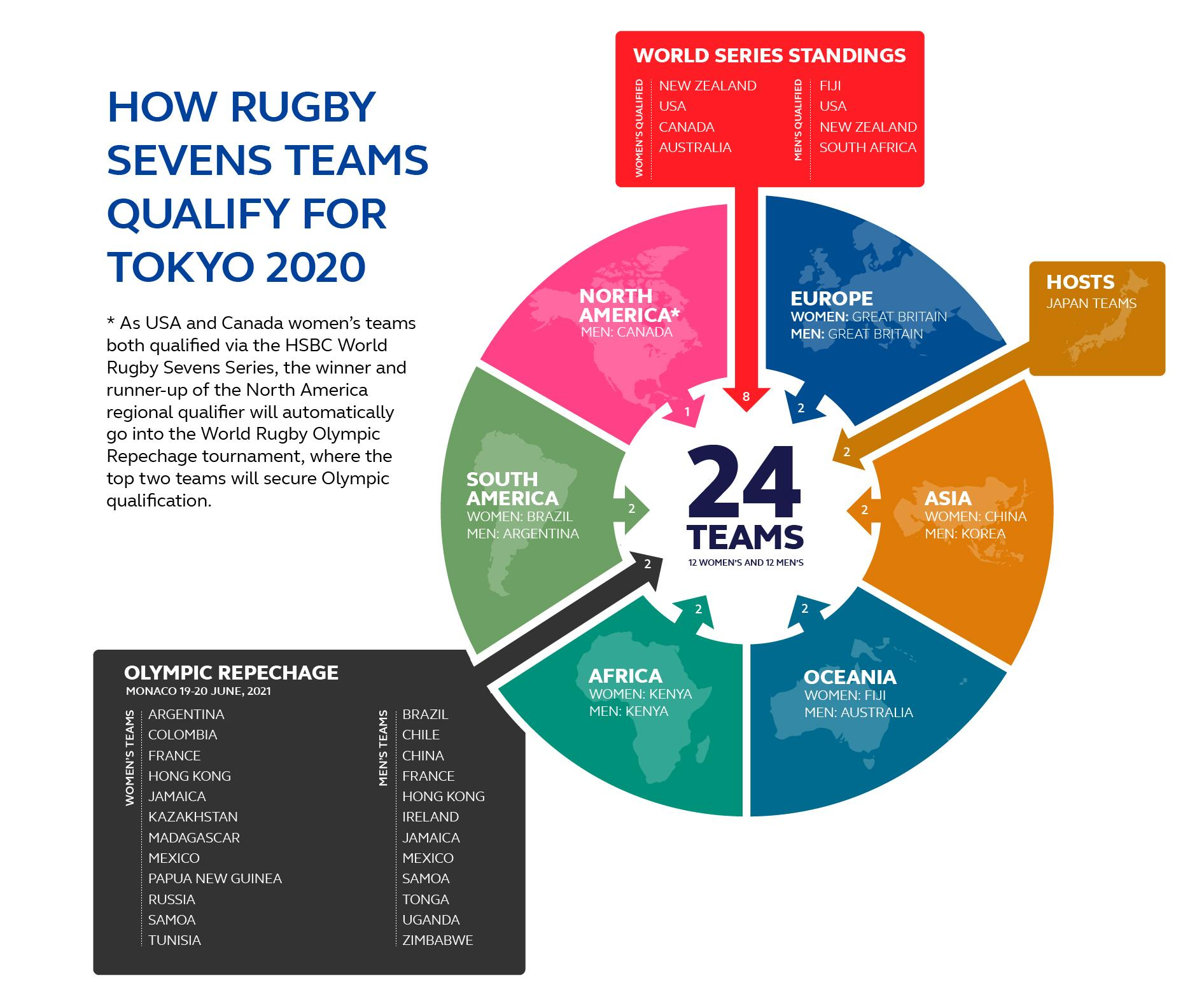http://www.worldrugby.org/photos/586886