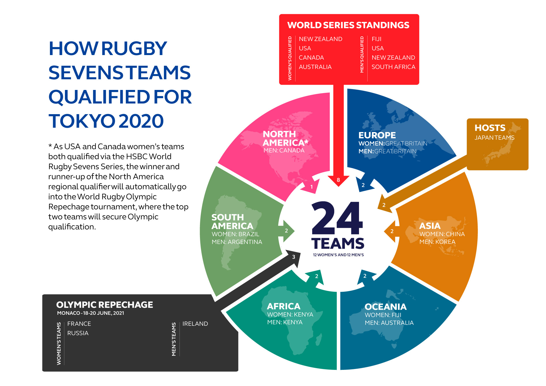 http://www.worldrugby.org/photos/645983